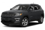 Jeep Compass bolt pattern